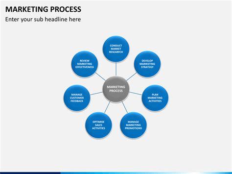 marketing process powerpoint template sketchbubble