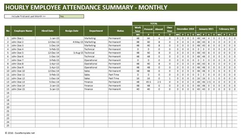 Time And Attendance Tracking Template by Employee Vacation Planner