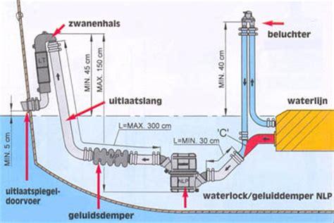 Zeilboot Benamingen by Zeilersforum Nl Beluchter Md2030 Uitlaatzijde 1 1