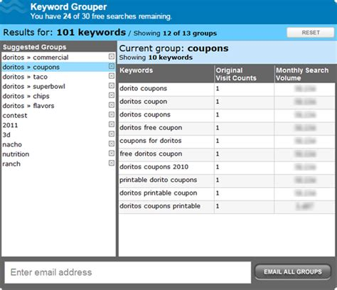 keyword grouper wordstream organization improve marketing performance tool grouping offered suggestions