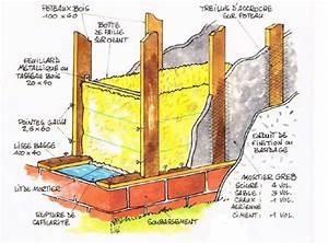 17 meilleures idees a propos de autoconstruction maison With peindre des poutres en bois 11 mezzanine idees pour utiliser la hauteur sous plafond