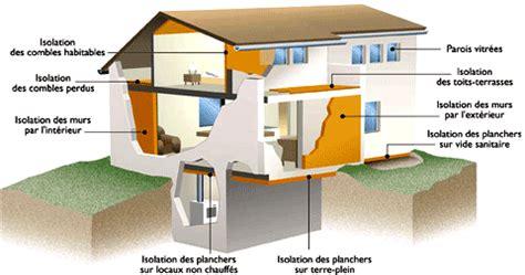 comment isoler une maison isolation