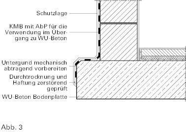 abdichtung sockel bodenplatte deutsche bauzeitschrift