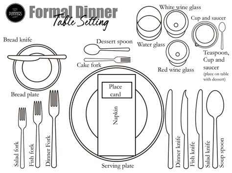 Learn why the common core is important for your child. How to Set a Table | With 5 Place Setting Templates for Every Event