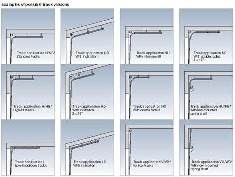 industrial sectional doors overhead sectional doors hormann spu samson doors uk