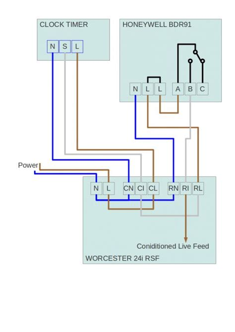 connecting a honeywell dt92e to a worcester 24i rsf diynot forums