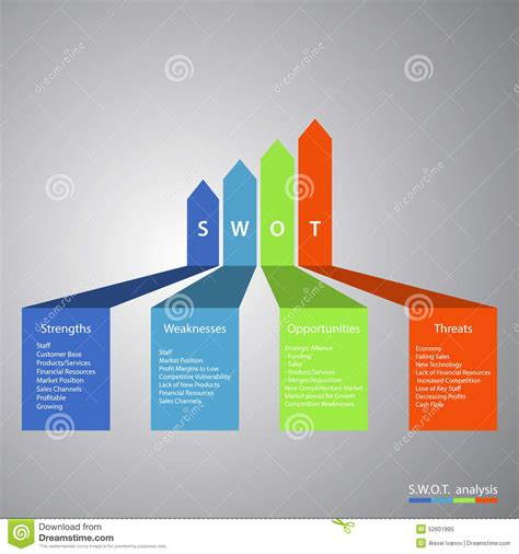swot analysis strategy diagram business stock vector