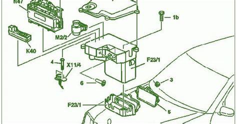 Fuse Box Diagram Mercedes Benz Clk