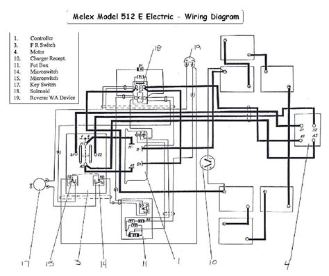 Wiring Diagram For 1996 Ezgo Golf Cart Battery by Melex 512e Wiring Diagram Wiring Diagram