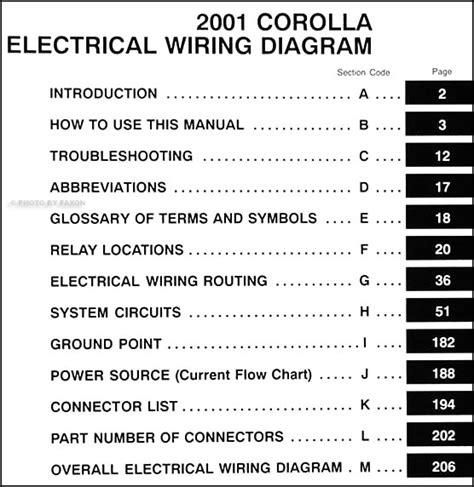 Toyota Corolla Wiring Diagram Manual Original