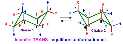 conformation chaise cyclohexanes mono substitués