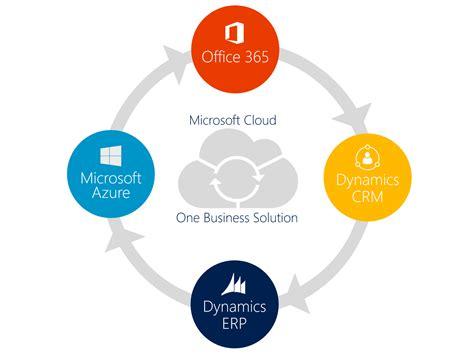 solutions microsoft dynamics erp netsuite cloud erp