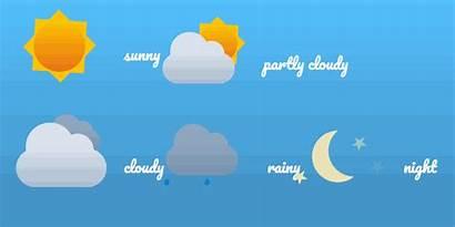 Weather Animations Css Cartoony Codemyui