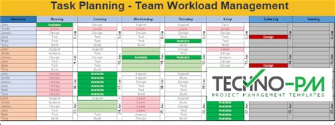 A project is made up of deliverables and those deliverables are created by tasks. Resource Allocation Excel Template Free