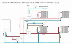 Conjunto termostático OrKli con válvula termostática doble reglaje + Cabeza eroso sensor liquido