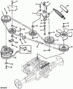 John Deere Lawn Tractor Parts Diagrams