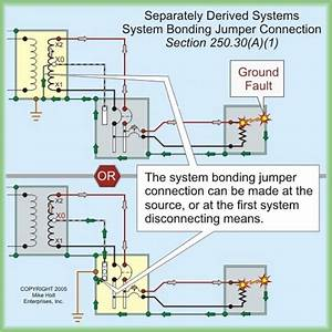 20 Images Standby Generator Wiring Diagram