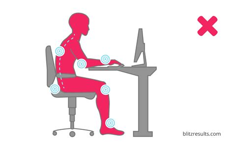 position de la chaise ergonomic office calculate optimal height of the desk chair