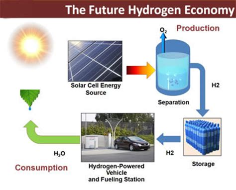 three forms of renewable energy future energy sources the uae evaluated several viable