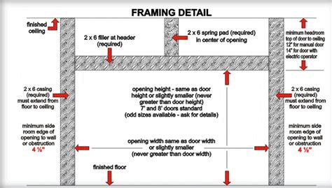 Garage Door Framing Detail by How To Frame A Garage Door Opening Garage Doors More