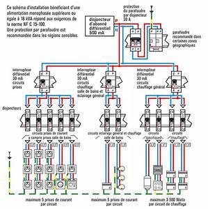 Norme Electrique Maison : branchement electrique schema electrique maison ~ Melissatoandfro.com Idées de Décoration