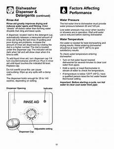 Frigidaire Fdb658rac1 User Manual Dishwasher Manuals And