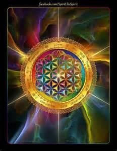 Sacred Geometry Flower of Life Spirit