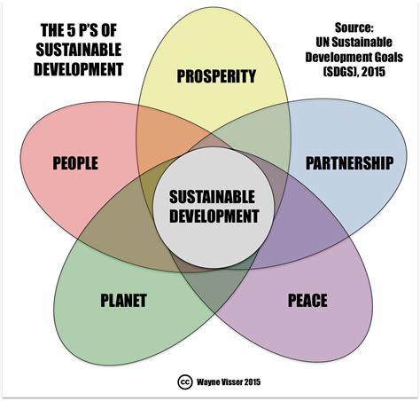 Un Sustainable Development Goals  Finalised Text & Diagrams  Wayne Visser
