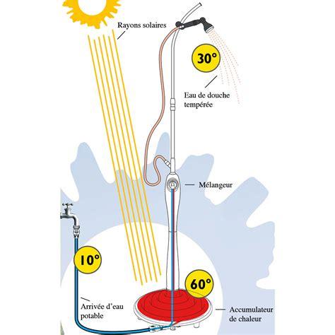 robinet cuisine design acheter solaire premium en ligne pas cher