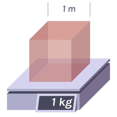 kilogram per cubic metre