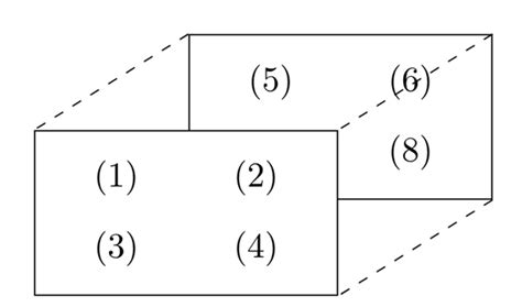 Tensor, Shape, Type, Graph, Sessions