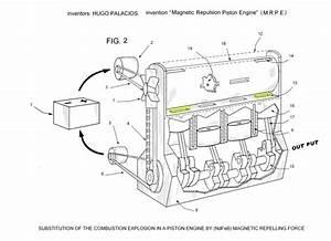 Magnetic Repulsion Piston Engine  Mrpe     Create The