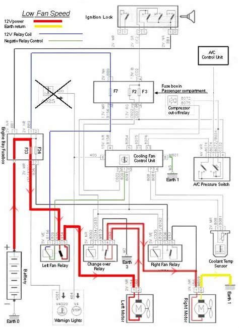 xantia cooling fans and aircon operation car forum