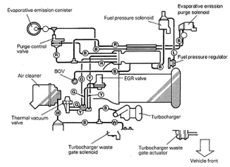 2002 Mitsubishi Eclipse Wiring Diagram Free Picture by 1g Egr Blockoff Plate Dsmtuners