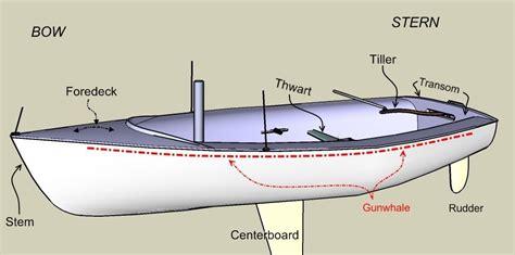 Boat Hull Parts Names by New Bern High School Naval Junior Rotc Sailing Basic