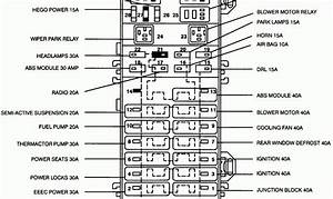 2008 Nissan Altima Coupe Fuse Box Diagram