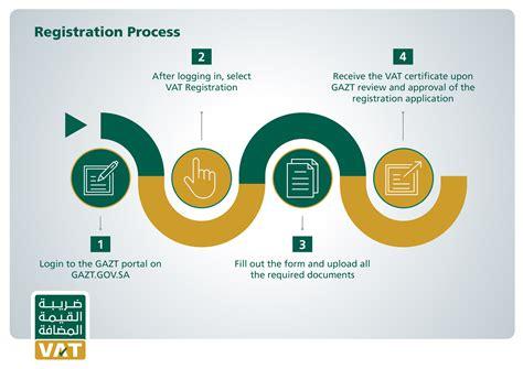 Vat Registration  Gazt  Value Added Tax