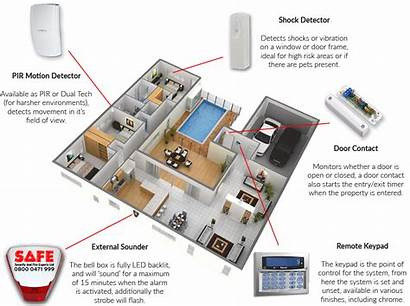 Intruder Alarm Security Alarms Layout Plan Systems