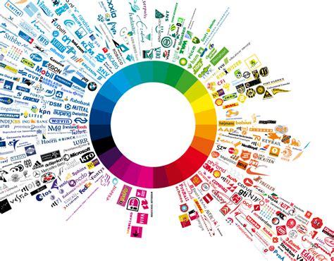 color logo colours in branding imediavan