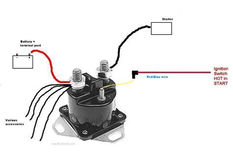 install  solenoid    van