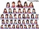 AKB48總選舉 大島優子逆轉1位 - januswon的創作 - 巴哈姆特