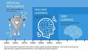 What is the difference between Machine Learning and Deep ...