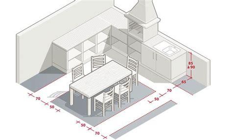 profondeur standard plan de travail cuisine aménager sa cuisine d 39 été