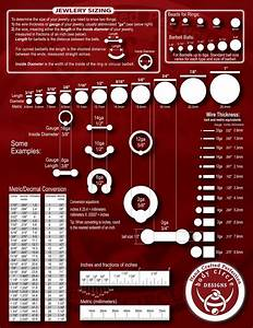Body Piercing Charts