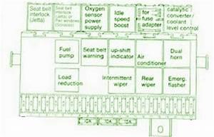 2000 Volkswagen Scirocco Front Fuse Box Diagram  U2013 Auto