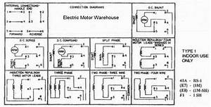 Baldor 7 5 Hp 1 Phase Motor Wiring Diagram
