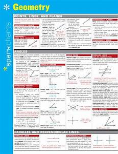 Spark Charts Geometry Sparkcharts By Sparknotes Other Format Barnes