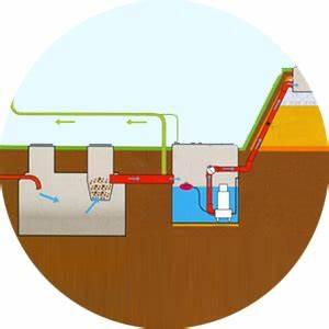 Pompe De Relevage Assainissement : pompage ivano assainissement ~ Melissatoandfro.com Idées de Décoration