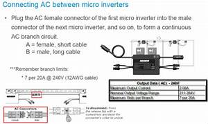 Magnum  Microgt 500 Microinverter
