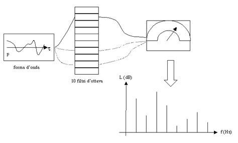 Fisica Tecnica Dispense by Dispensa Di Fisica Tecnica